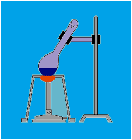 Distillation Equipments